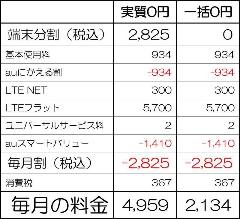 2015-06-05iphone5s